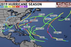 2019 Hurricane Graphic